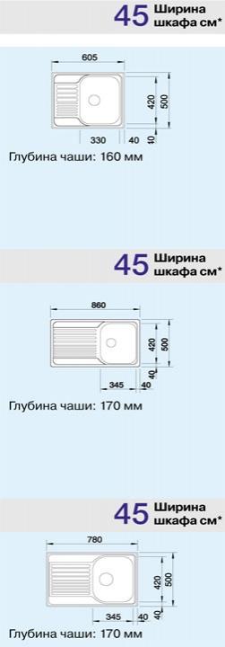 ustanovka_blanco_tipo_45s_mini_720_720
